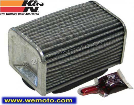 Kawasaki Z 400 FII (ZX 400 C4 Spanish Market) 91 Air Filter K&N - Performance and Washable