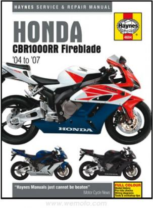 Picture of Haynes Manual - Honda CBR1000RR