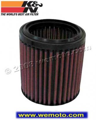 K&N Air Filter Kawasaki ZRX1100