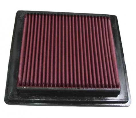 Picture of K&N Air Filter Polaris Predator 500 03-07