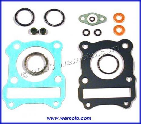 Gasket Set - Top End