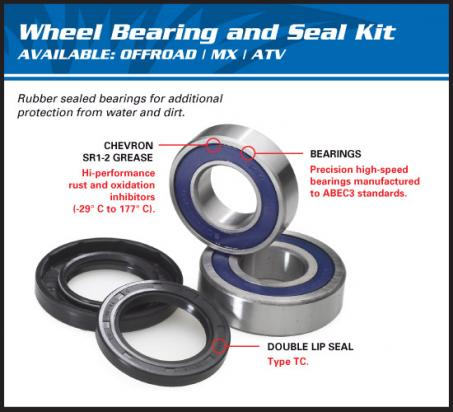 Picture of Front Wheel Bearing Kit with Dust Seals (By All Balls USA)